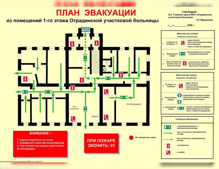 Перезарядка огнетушителей  -  ООО «ПромСпецПоставка» Подольска